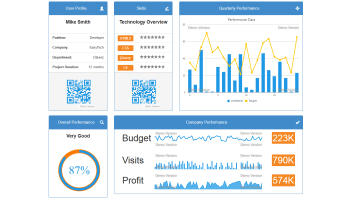 Bootsrap responsive dashboard