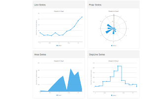 Bootstrap template, demonstrating a set of JavaScript Charts