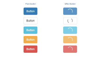 A template, demonstrating loading button effects