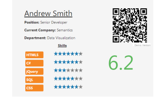 Bootstrap template, demonstrating user details, along with QR and Rating widgets.